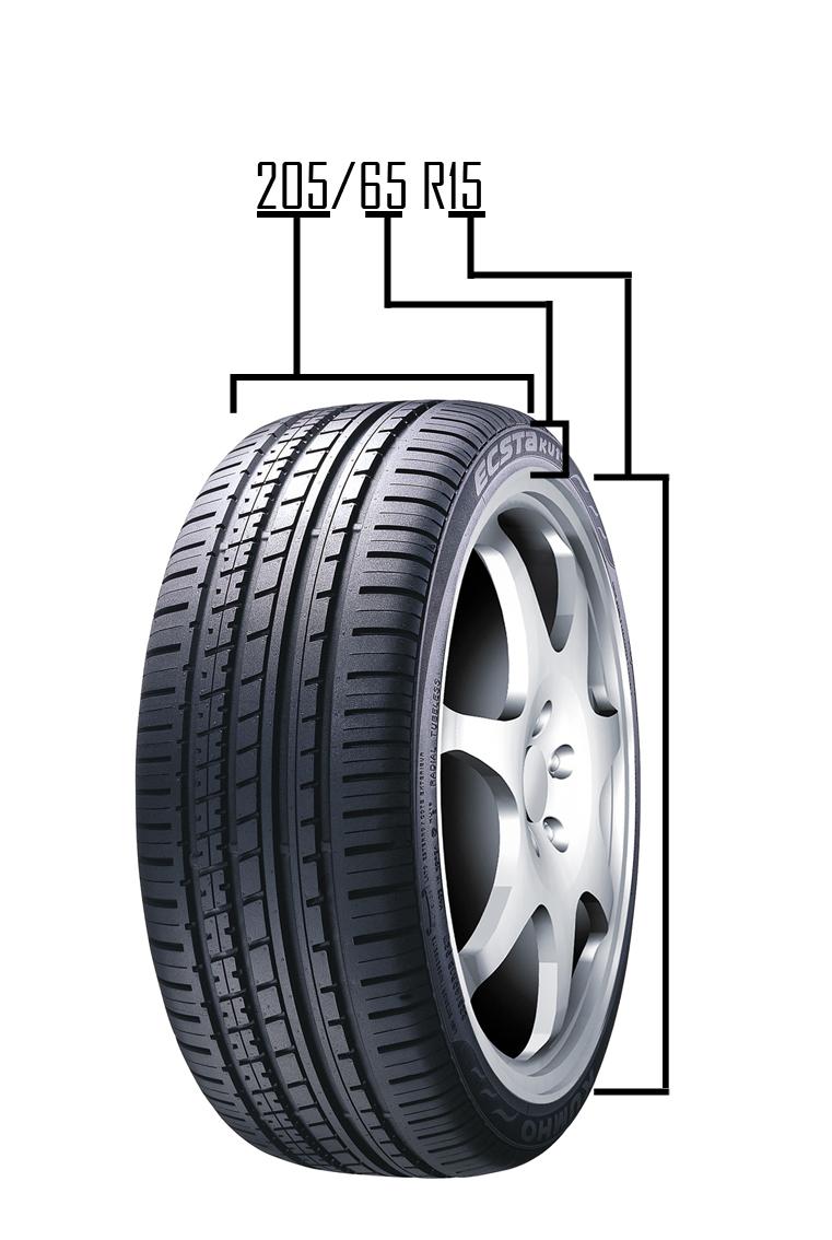 guia do pneu carangos pb o portal automotivo da para ba. Black Bedroom Furniture Sets. Home Design Ideas